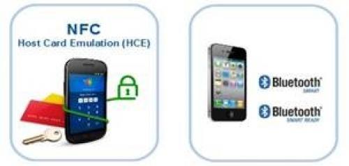 Controlul accesului fizic cu ajutorul telefonului mobil