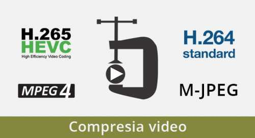 Ce este si cum functioneaza compresia video?