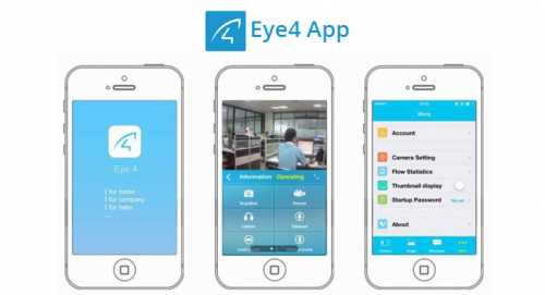 Aplicatia Eye4 Vstarcam - noua interfata de operare