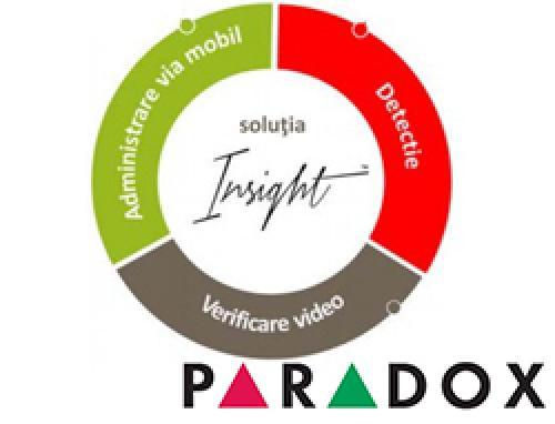 Noua centrala EVOHD de la Paradox