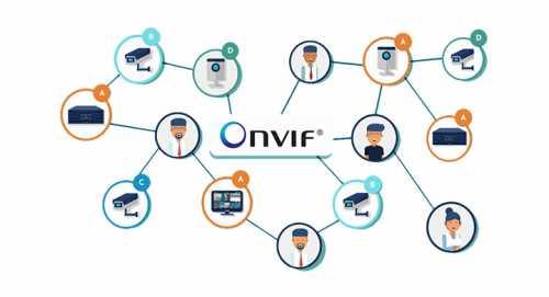 ONVIF - ce reprezinta si cum functioneaza