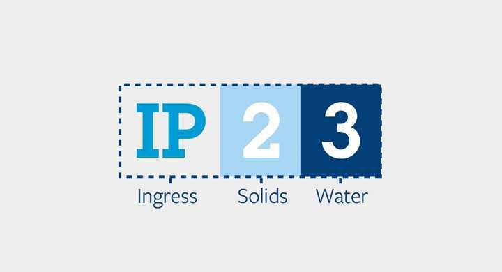 Gradele de protectie IP