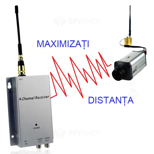 Set amplificator semnal wireless