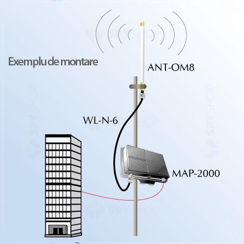 Antena omni-directionala Planet ANT OM8