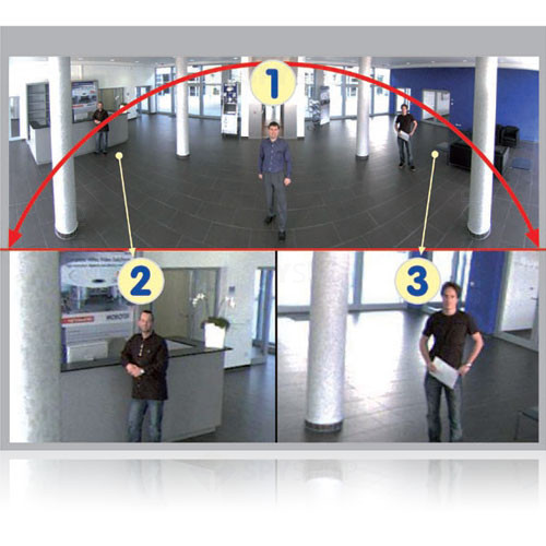 Camera panoramica IP Megapixel Mobotix MX-Q24M-Sec