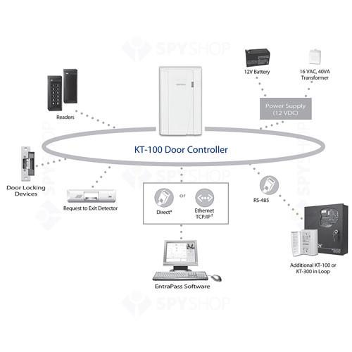 Centrala control acces Kantech KT100, 1 usa