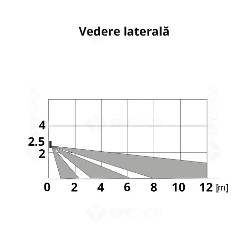 Detector de miscare PIR Jablotron JS-20 LARGO, 12 m, 120°, lentila interschimbabila