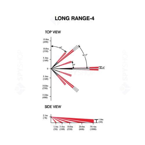 Lentila Paradox LR-4