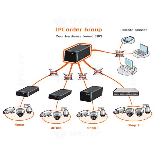 Licenta sistem de management central 32 canale IPCORDER GROUP 32