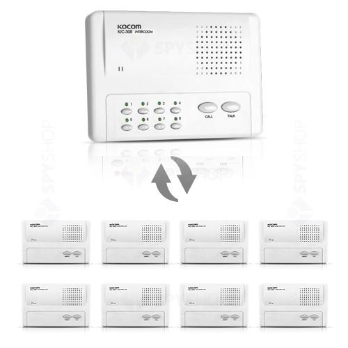 Set interfon de birou Kocom INT-KIC-08