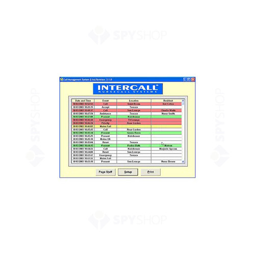 Software call management network Intercall CMSN