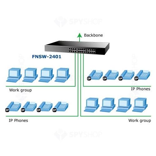 Switch 24 porturi Planet FNSW-2401