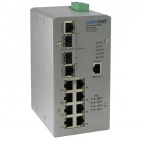 SWITCH INDUSTRIAL CU MANAGEMENT COMNET CNGE2FE8MSPOE+