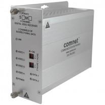 TRANSMITATOR VIDEO DIGITAL COMNET FVT412M1
