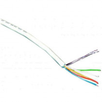 Cablu ecranat antiflacara Ceam SA82BI