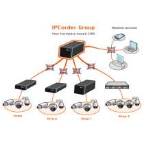 Licenta sistem de management central 64 canale IPCORDER GROUP 64