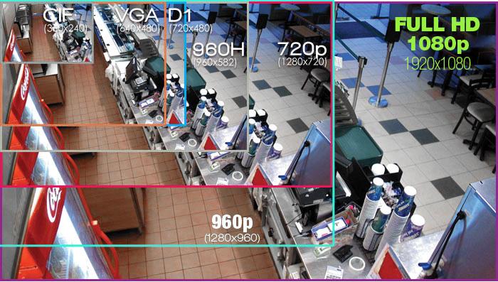spy-shop-sisteme-supraveghere2