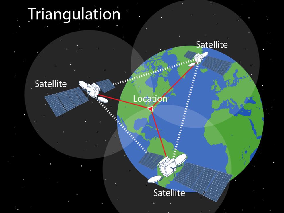 gps triangulatie