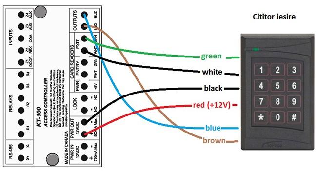 control access kantech