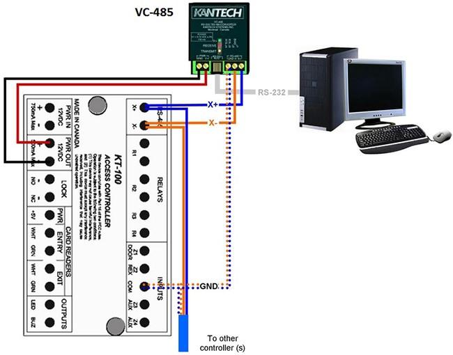 control access kantech4